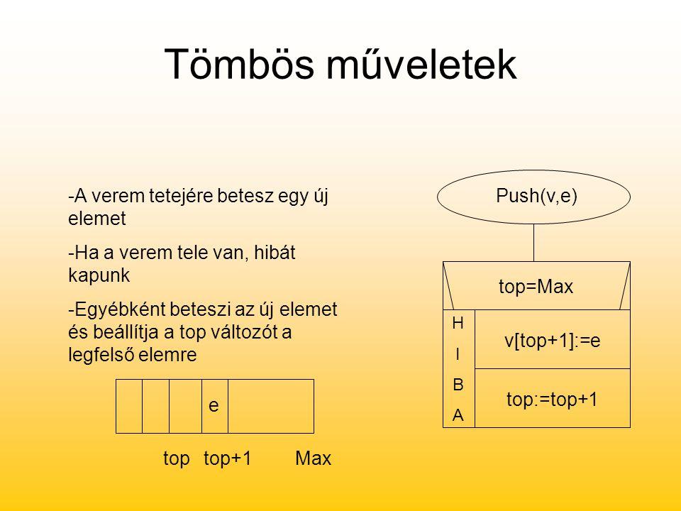 Tömbös műveletek Push(v,e) top=Max v[top+1]:=e top:=top+1